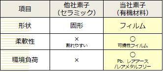 bc2f53e625c5dfb53cbd8d2a6a120c8c